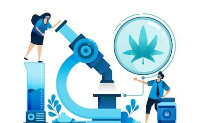 Are you sending a thank you note to Cannabis Producers and Sellers: A Question of Ethics